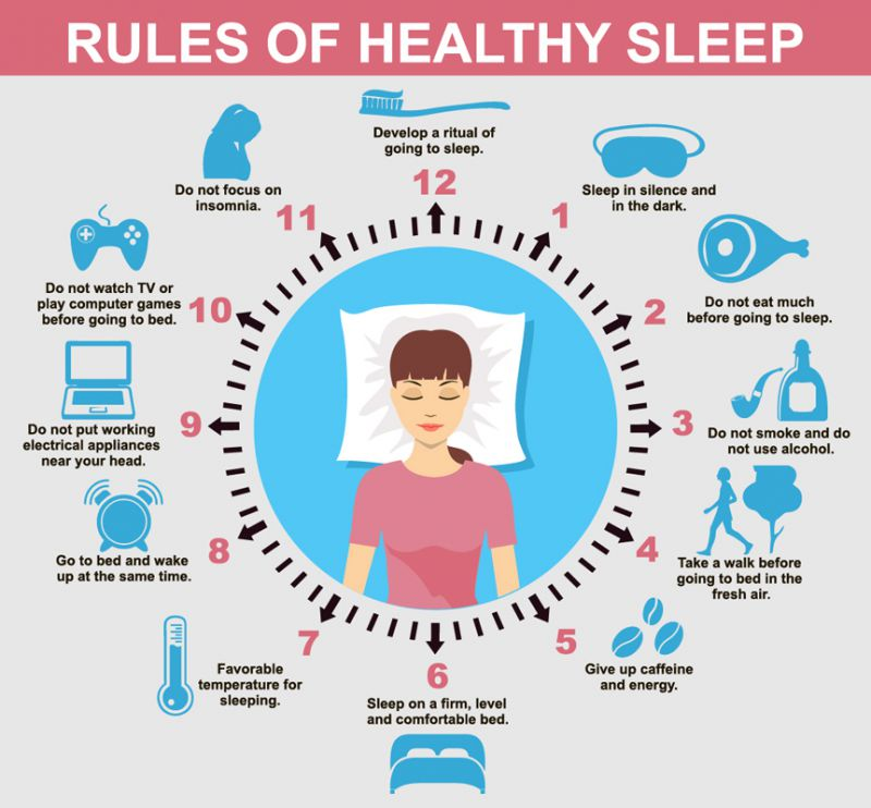 rules-for-healthy-sleep